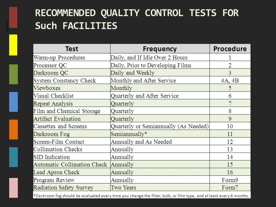 RECOMMENDED QUALITY CONTROL TESTS FOR Such FACILITIES TestFrequencyProcedure Warm-up ProceduresDaily, and If Idle Over 2 Hours1 Processor QCDaily, Pri