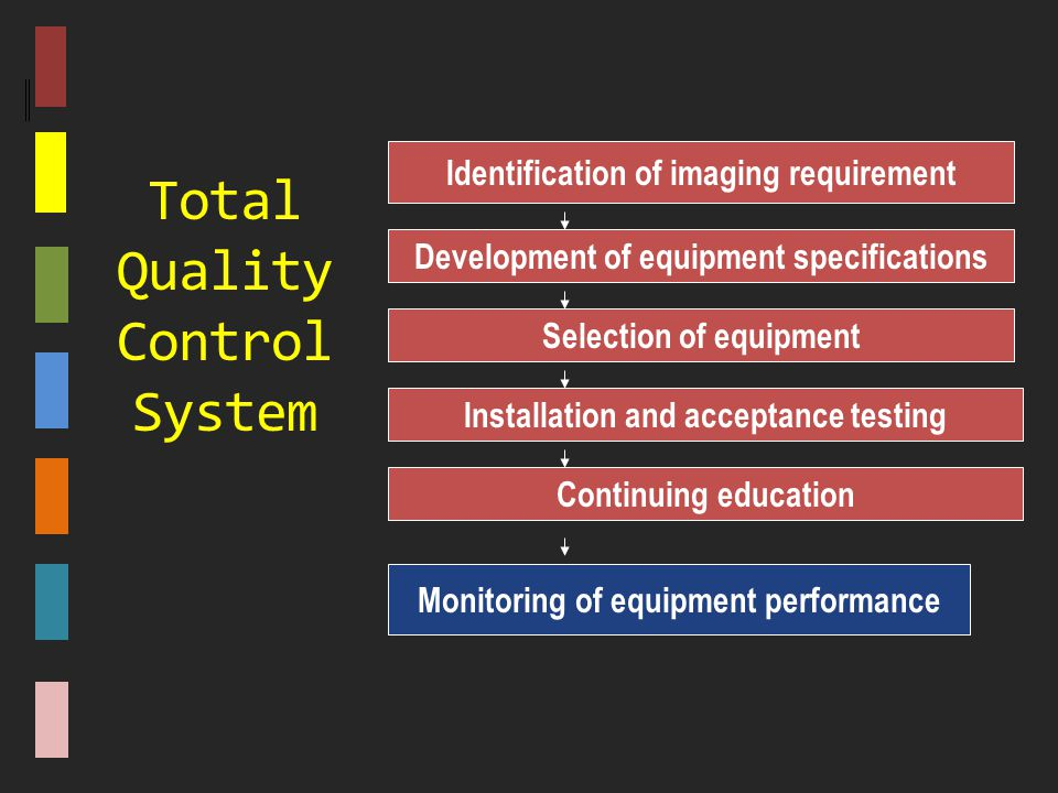 Total Quality Control System Identification of imaging requirement Development of equipment specifications Selection of equipment Installation and acc