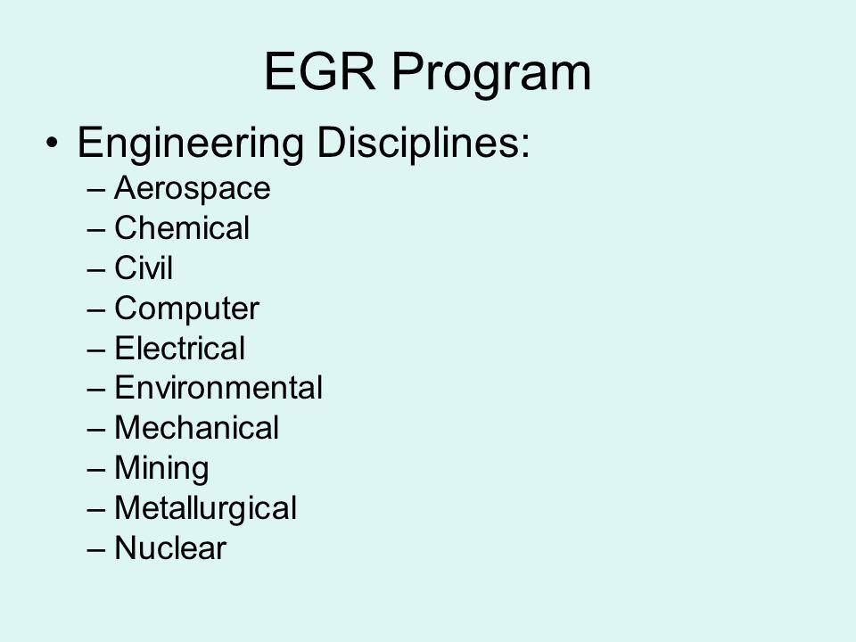 CADD Program Architecture ARC Drafting DRF Mechanical MEC