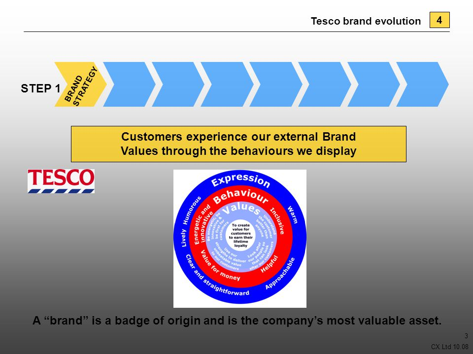 CX Ltd 10.08 3 Customers experience our external Brand Values through the behaviours we display BRAND STRATEGY STEP 1 A brand is a badge of origin and is the company's most valuable asset.
