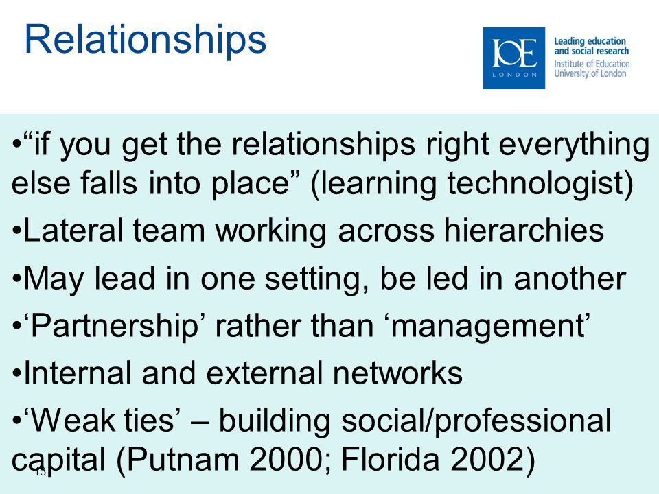 13 Relationships if you get the relationships right everything else falls into place (learning technologist) Lateral team working across hierarchies May lead in one setting, be led in another 'Partnership' rather than 'management' Internal and external networks 'Weak ties' – building social/professional capital (Putnam 2000; Florida 2002)