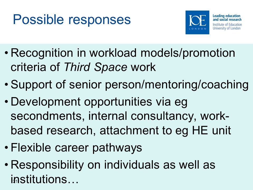 21 Possible responses Recognition in workload models/promotion criteria of Third Space work Support of senior person/mentoring/coaching Development opportunities via eg secondments, internal consultancy, work- based research, attachment to eg HE unit Flexible career pathways Responsibility on individuals as well as institutions…