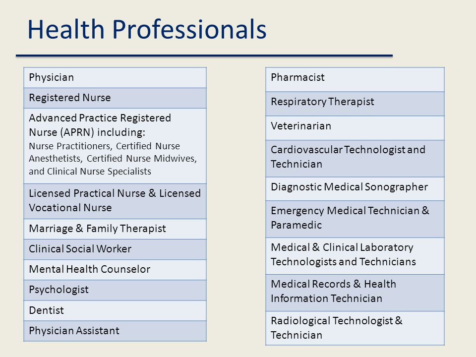 Health Professionals Physician Registered Nurse Advanced Practice Registered Nurse (APRN) including: Nurse Practitioners, Certified Nurse Anesthetists, Certified Nurse Midwives, and Clinical Nurse Specialists Licensed Practical Nurse & Licensed Vocational Nurse Marriage & Family Therapist Clinical Social Worker Mental Health Counselor Psychologist Dentist Physician Assistant Pharmacist Respiratory Therapist Veterinarian Cardiovascular Technologist and Technician Diagnostic Medical Sonographer Emergency Medical Technician & Paramedic Medical & Clinical Laboratory Technologists and Technicians Medical Records & Health Information Technician Radiological Technologist & Technician