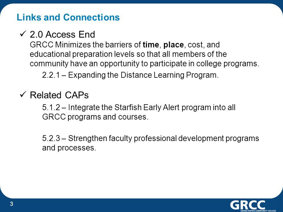 Trends in Online Enrollment at GRCC 4