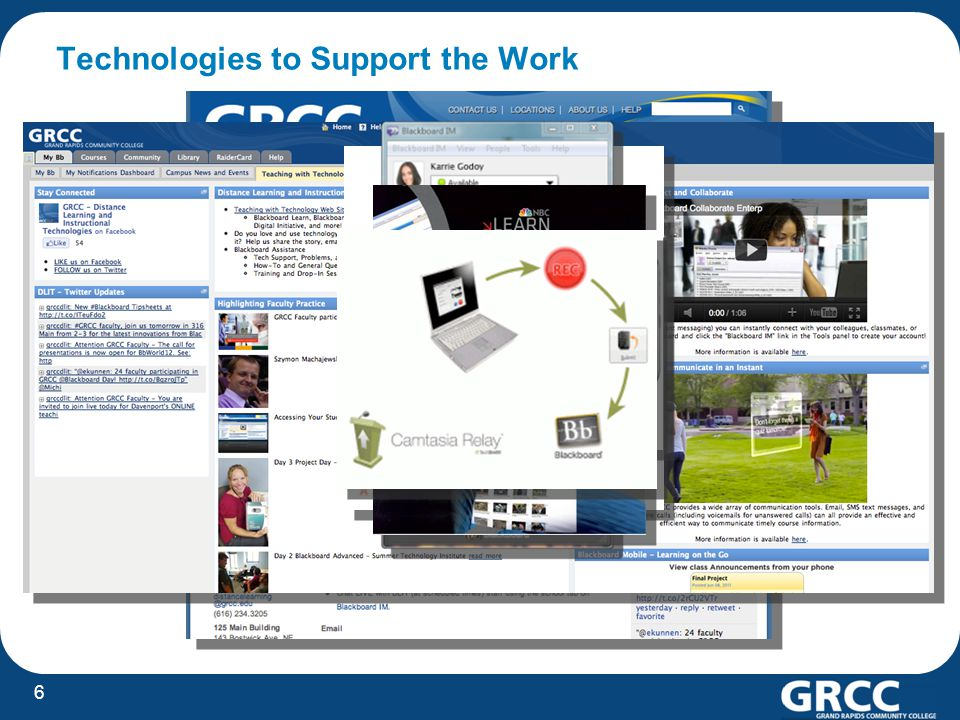 Technologies to Support the Work 6