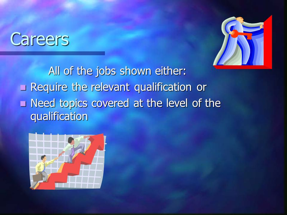 Careers All of the jobs shown either: Require the relevant qualification or Need topics covered at the level of the qualification