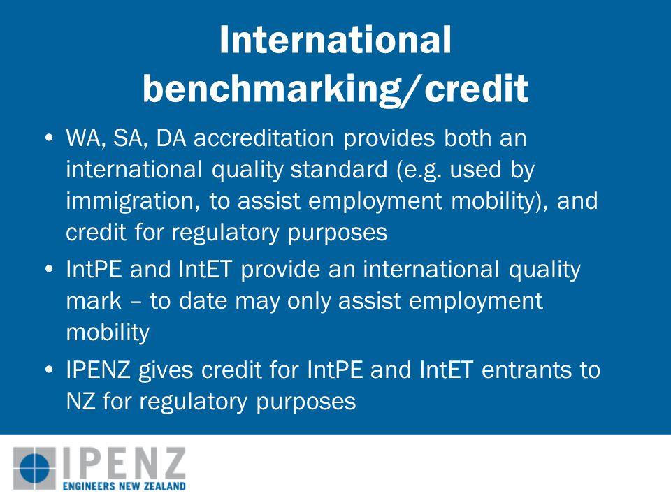 International benchmarking/credit WA, SA, DA accreditation provides both an international quality standard (e.g.