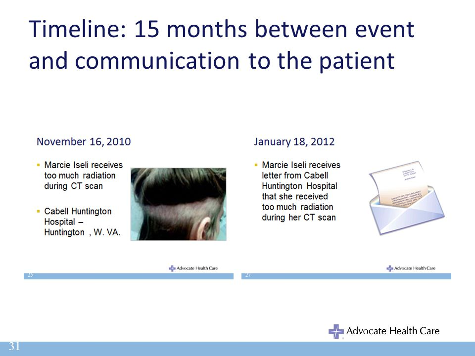 Timeline: 15 months between event and communication to the patient 31
