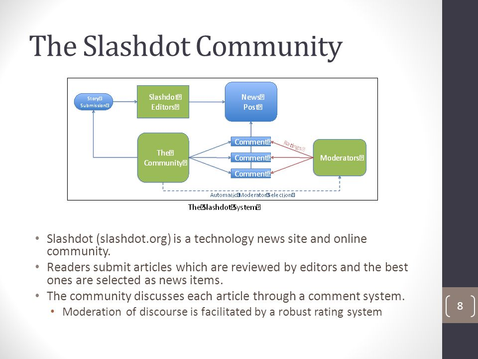 The Slashdot Community Slashdot (slashdot.org) is a technology news site and online community.