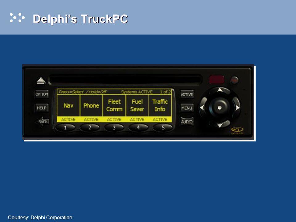 Delphi's GMX320 Nav Radio Courtesy: Delphi Corporation