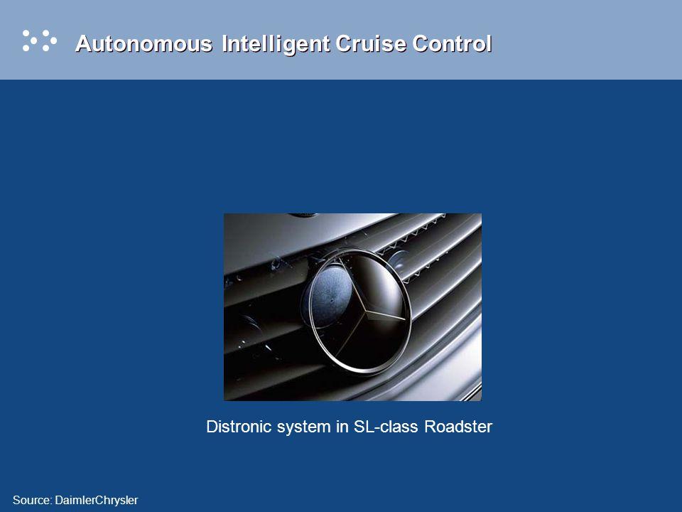 Blind spot monitoring & warning Source: DaimlerChrysler Jeep Grand Cherokee Concierge prototype