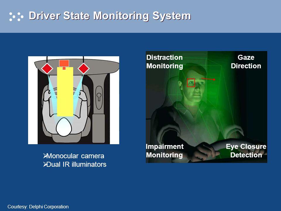 Autonomous Intelligent Cruise Control Distronic system in SL-class Roadster Source: DaimlerChrysler