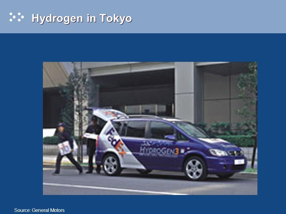 Hydrogen in Tokyo Source: General Motors