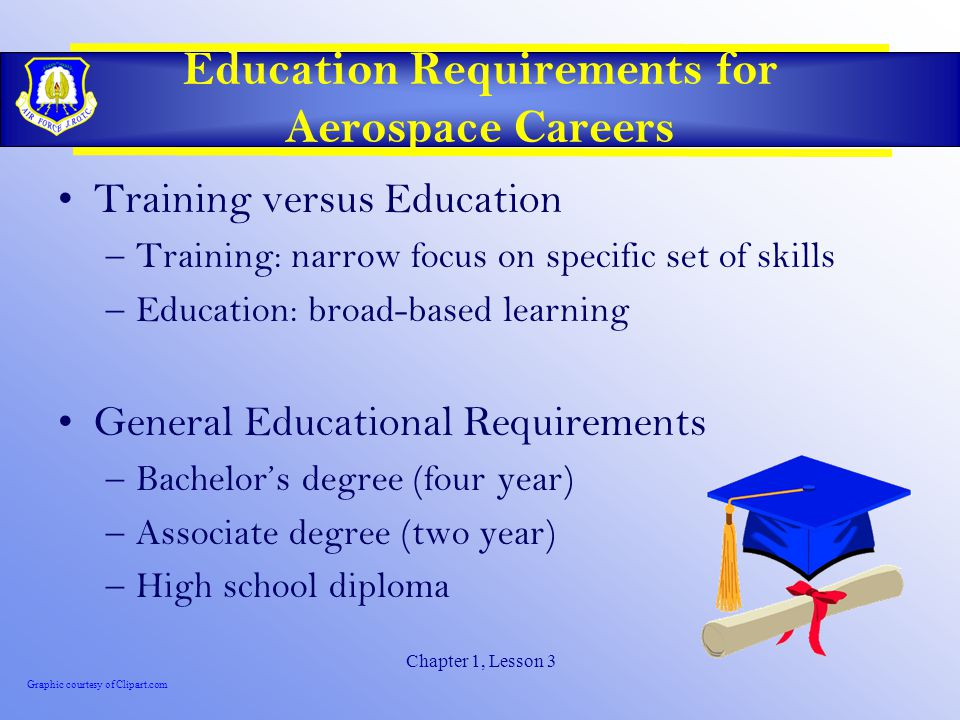 Chapter 1, Lesson 3 Education Requirements for Aerospace Careers Training versus Education –Training: narrow focus on specific set of skills –Education: broad-based learning General Educational Requirements –Bachelor's degree (four year) –Associate degree (two year) –High school diploma Graphic courtesy of Clipart.com
