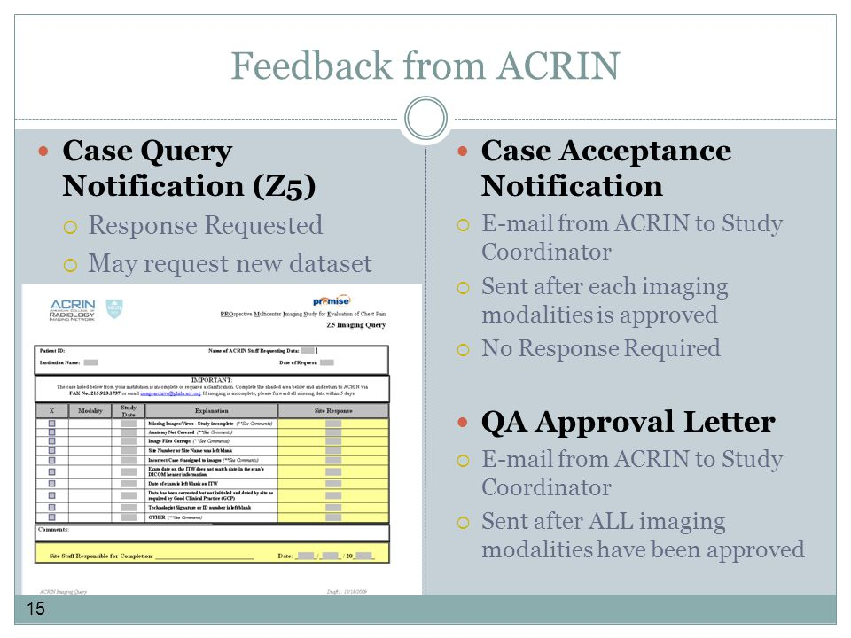 Feedback from ACRIN Case Query Notification (Z5)  Response Requested  May request new dataset Case Acceptance Notification  E-mail from ACRIN to Study Coordinator  Sent after each imaging modalities is approved  No Response Required QA Approval Letter  E-mail from ACRIN to Study Coordinator  Sent after ALL imaging modalities have been approved 15
