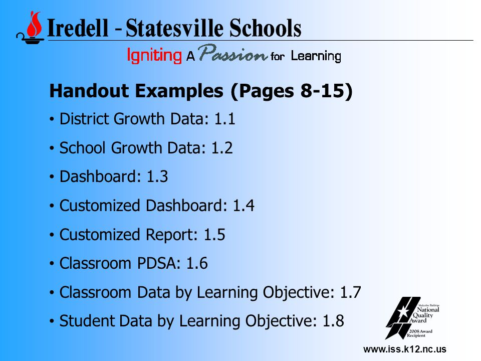www.iss.k12.nc.us Handout Examples (Pages 8-15) District Growth Data: 1.1 School Growth Data: 1.2 Dashboard: 1.3 Customized Dashboard: 1.4 Customized Report: 1.5 Classroom PDSA: 1.6 Classroom Data by Learning Objective: 1.7 Student Data by Learning Objective: 1.8