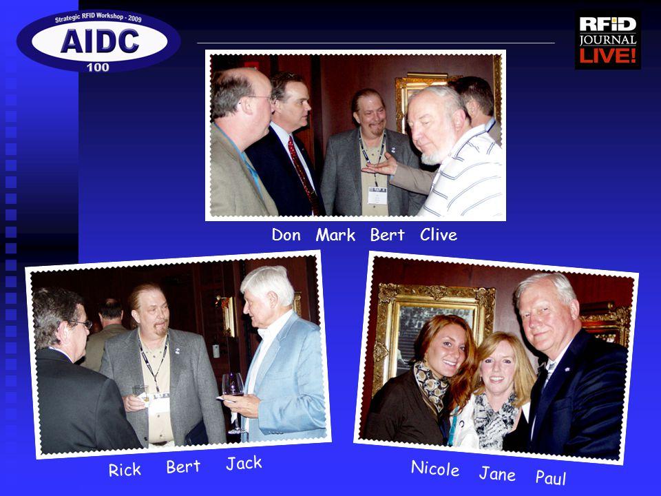 Rick Bert Jack Nicole Jane Paul Don Mark Bert Clive
