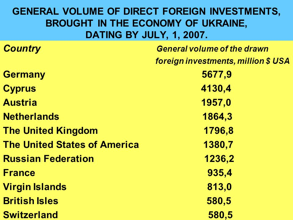 GENERAL VOLUME OF DIRECT FOREIGN INVESTMENTS, BROUGHT IN THE ECONOMY OF UKRAINE, DATING BY JULY, 1, 2007.
