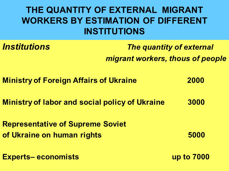 THE QUANTITY OF EXTERNAL MIGRANT WORKERS BY ESTIMATION OF DIFFERENT INSTITUTIONS Institutions The quantity of external migrant workers, thous of people Ministry of Foreign Affairs of Ukraine 2000 Ministry of labor and social policy of Ukraine 3000 Representative of Supreme Soviet of Ukraine on human rights 5000 Experts– economists up to 7000