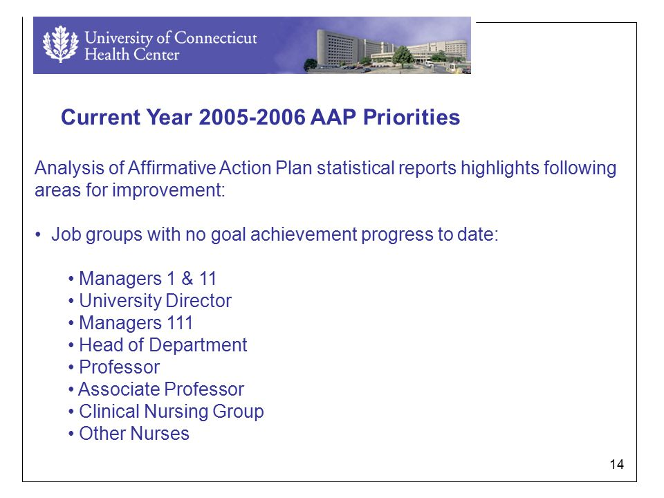 14 Current Year 2005-2006 AAP Priorities Analysis of Affirmative Action Plan statistical reports highlights following areas for improvement: Job groups with no goal achievement progress to date: Managers 1 & 11 University Director Managers 111 Head of Department Professor Associate Professor Clinical Nursing Group Other Nurses