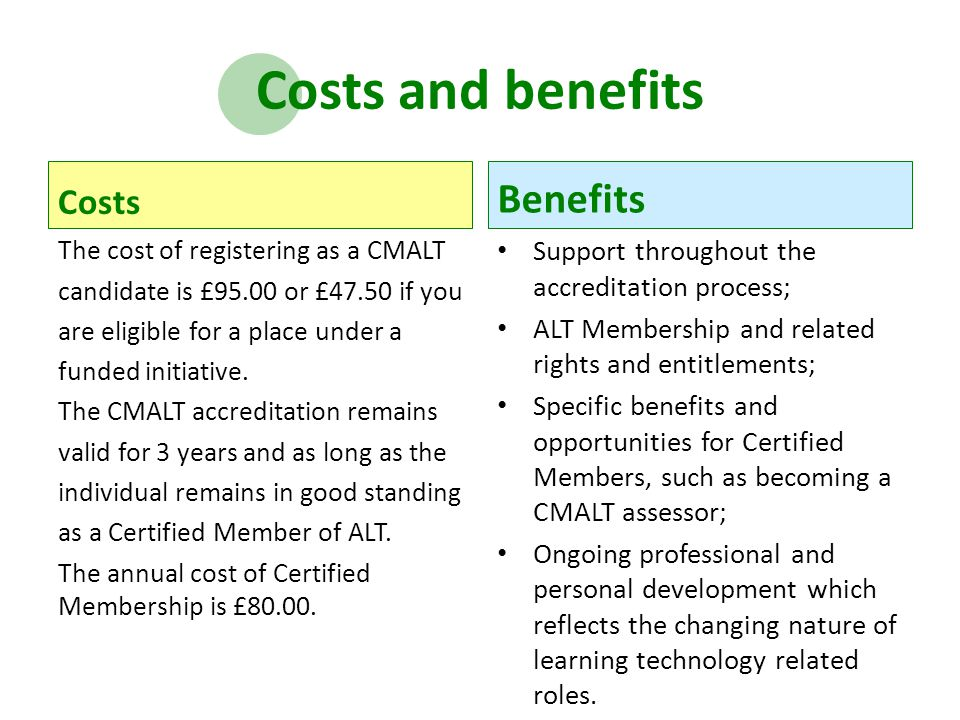 Costs and benefits Costs The cost of registering as a CMALT candidate is £95.00 or £47.50 if you are eligible for a place under a funded initiative.
