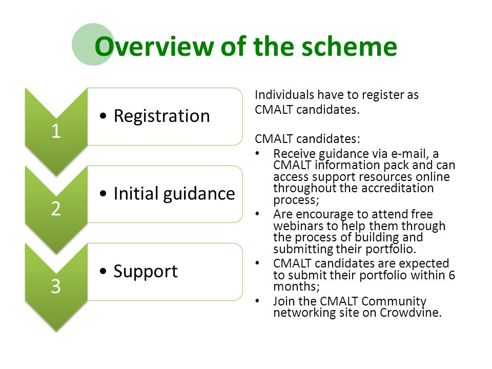 Overview of the scheme Individuals have to register as CMALT candidates.