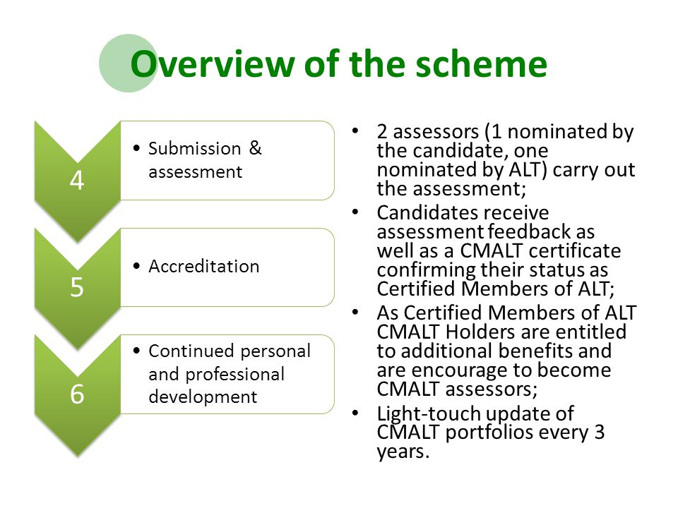 Overview of the scheme 2 assessors (1 nominated by the candidate, one nominated by ALT) carry out the assessment; Candidates receive assessment feedback as well as a CMALT certificate confirming their status as Certified Members of ALT; As Certified Members of ALT CMALT Holders are entitled to additional benefits and are encourage to become CMALT assessors; Light-touch update of CMALT portfolios every 3 years.