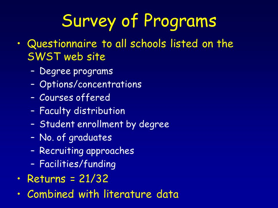 Survey of Programs Questionnaire to all schools listed on the SWST web site –Degree programs –Options/concentrations –Courses offered –Faculty distribution –Student enrollment by degree –No.