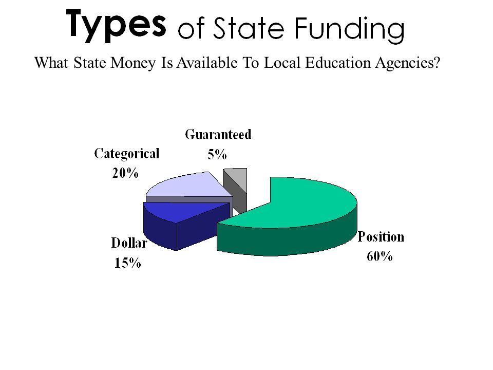 What State Money Is Available To Local Education Agencies