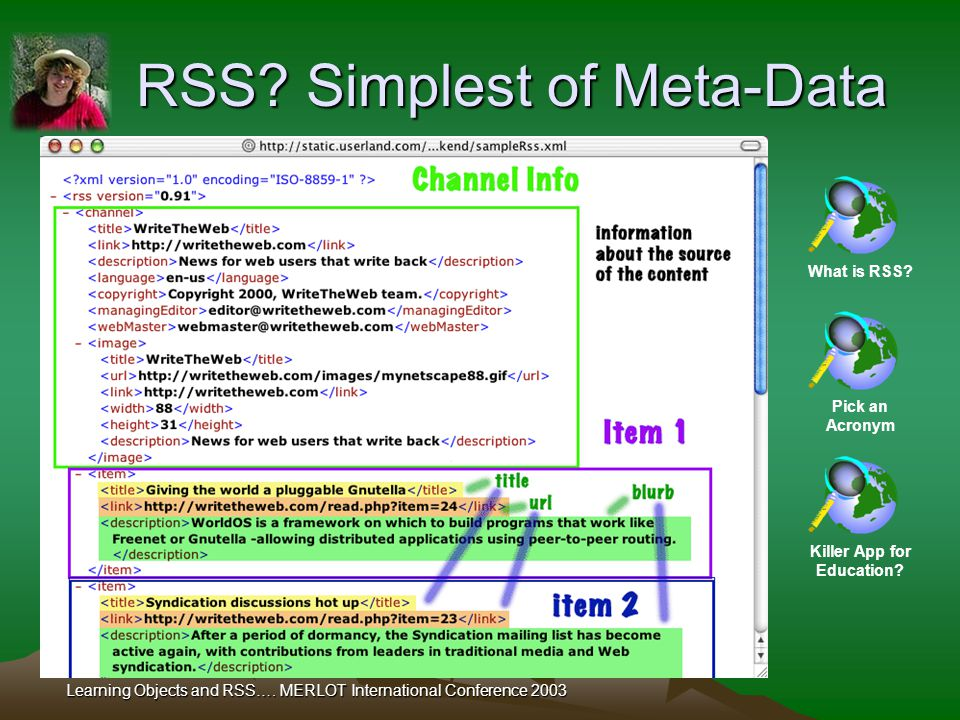 Learning Objects and RSS….
