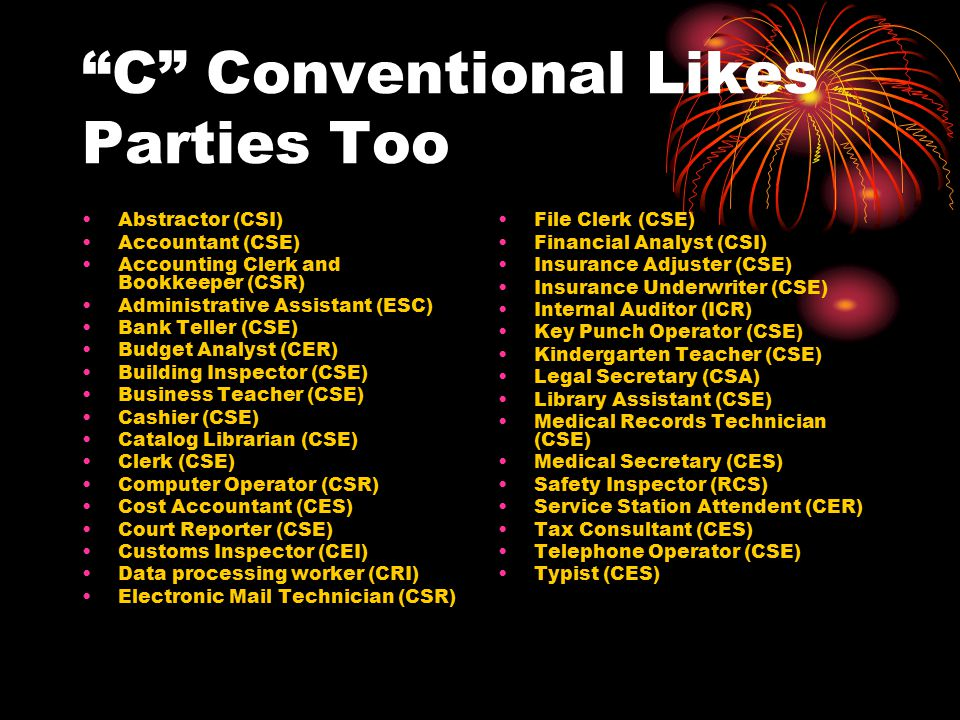 C Conventional Likes Parties Too Abstractor (CSI) Accountant (CSE) Accounting Clerk and Bookkeeper (CSR) Administrative Assistant (ESC) Bank Teller (CSE) Budget Analyst (CER) Building Inspector (CSE) Business Teacher (CSE) Cashier (CSE) Catalog Librarian (CSE) Clerk (CSE) Computer Operator (CSR) Cost Accountant (CES) Court Reporter (CSE) Customs Inspector (CEI) Data processing worker (CRI) Electronic Mail Technician (CSR) File Clerk (CSE) Financial Analyst (CSI) Insurance Adjuster (CSE) Insurance Underwriter (CSE) Internal Auditor (ICR) Key Punch Operator (CSE) Kindergarten Teacher (CSE) Legal Secretary (CSA) Library Assistant (CSE) Medical Records Technician (CSE) Medical Secretary (CES) Safety Inspector (RCS) Service Station Attendent (CER) Tax Consultant (CES) Telephone Operator (CSE) Typist (CES)