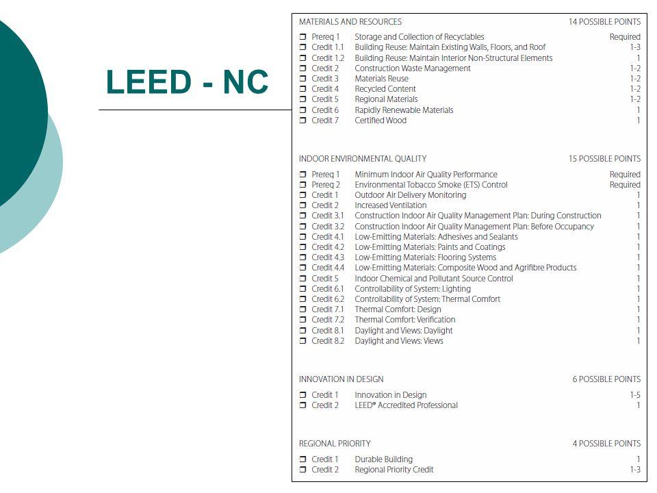 LEED - NC 20