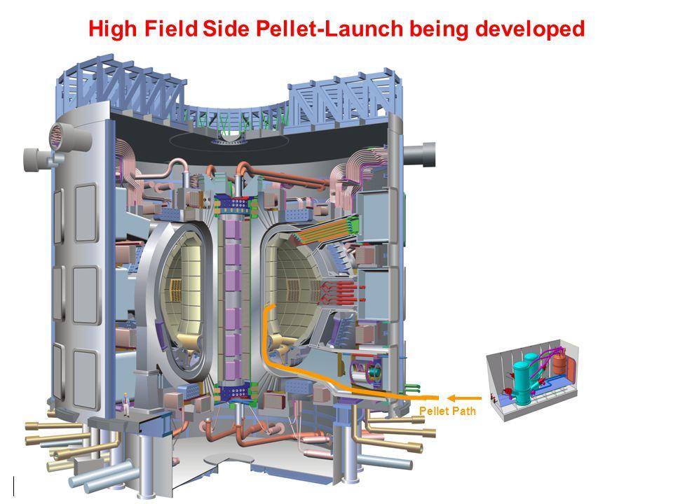 Pellet Path High Field Side Pellet-Launch being developed