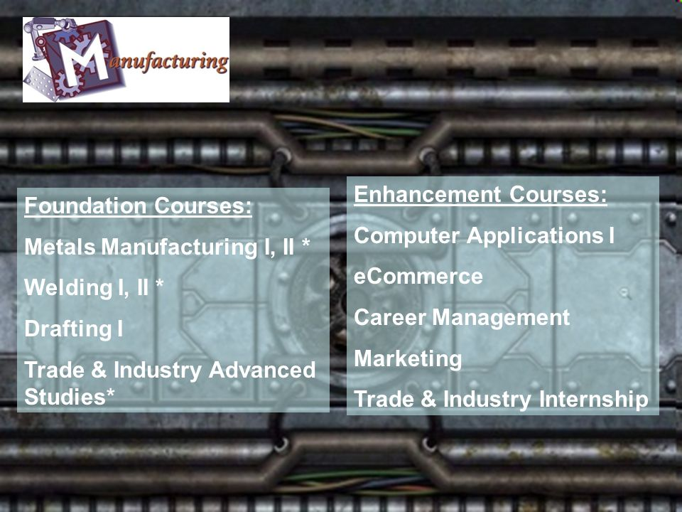 Foundation Courses: Metals Manufacturing I, II * Welding I, II * Drafting I Trade & Industry Advanced Studies* Enhancement Courses: Computer Applications I eCommerce Career Management Marketing Trade & Industry Internship