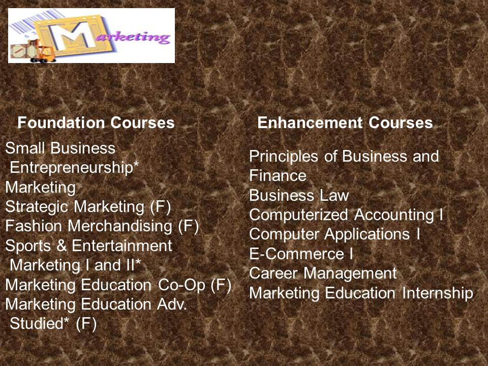 Small Business Entrepreneurship* Marketing Strategic Marketing (F) Fashion Merchandising (F) Sports & Entertainment Marketing I and II* Marketing Education Co-Op (F) Marketing Education Adv.