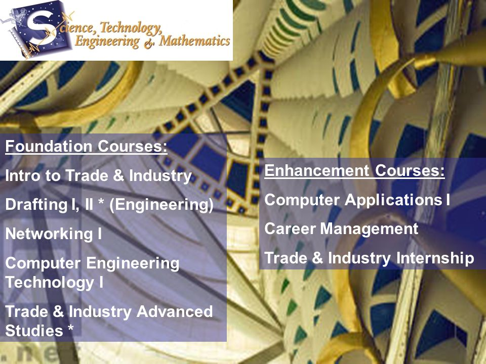 Foundation Courses: Intro to Trade & Industry Drafting I, II * (Engineering) Networking I Computer Engineering Technology I Trade & Industry Advanced Studies * Enhancement Courses: Computer Applications I Career Management Trade & Industry Internship