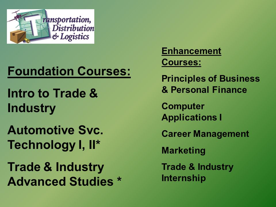 Foundation Courses: Intro to Trade & Industry Automotive Svc.