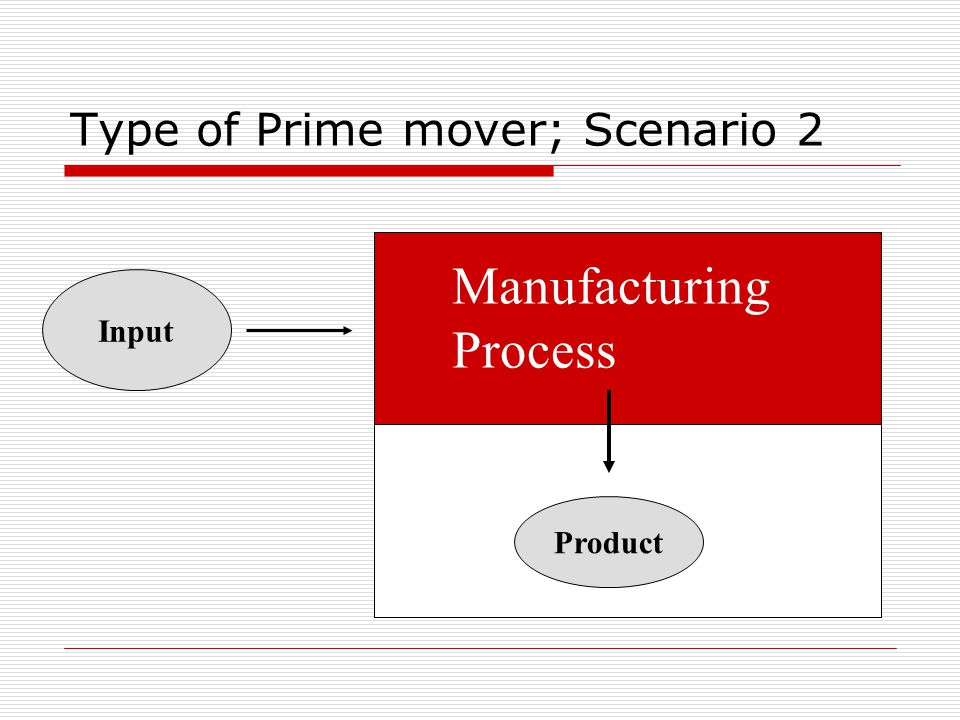 Type of Prime mover; Scenario 2 Input Manufacturing Process Product