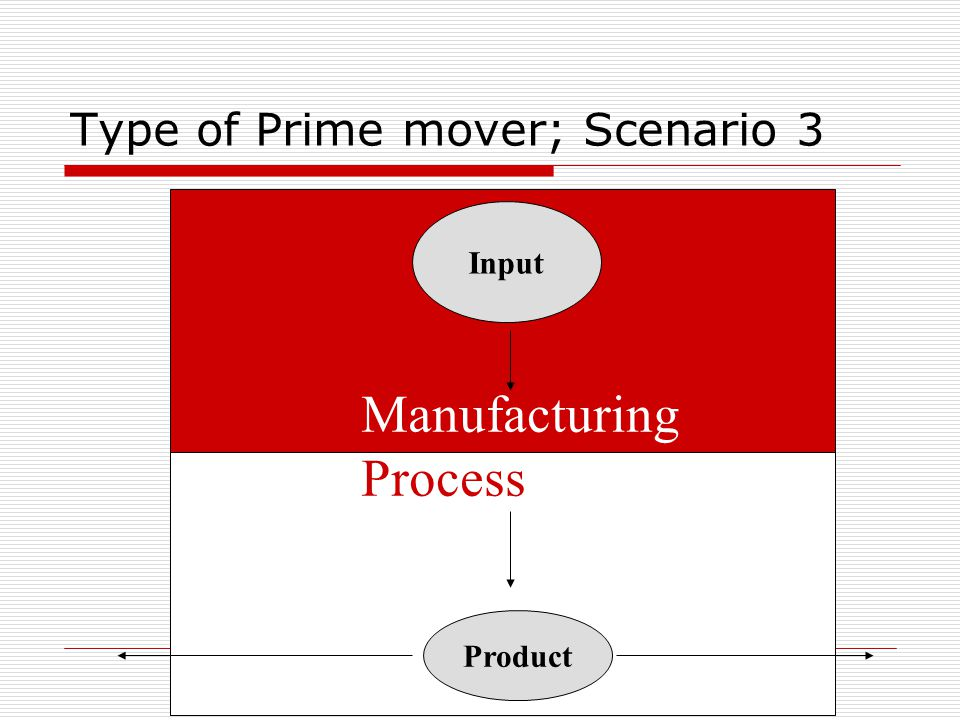 Type of Prime mover; Scenario 3 Input Manufacturing Process Product
