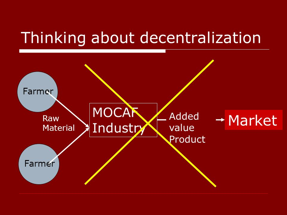 Thinking about decentralization MOCAF Industry Farmer Market Raw Material Added value Product