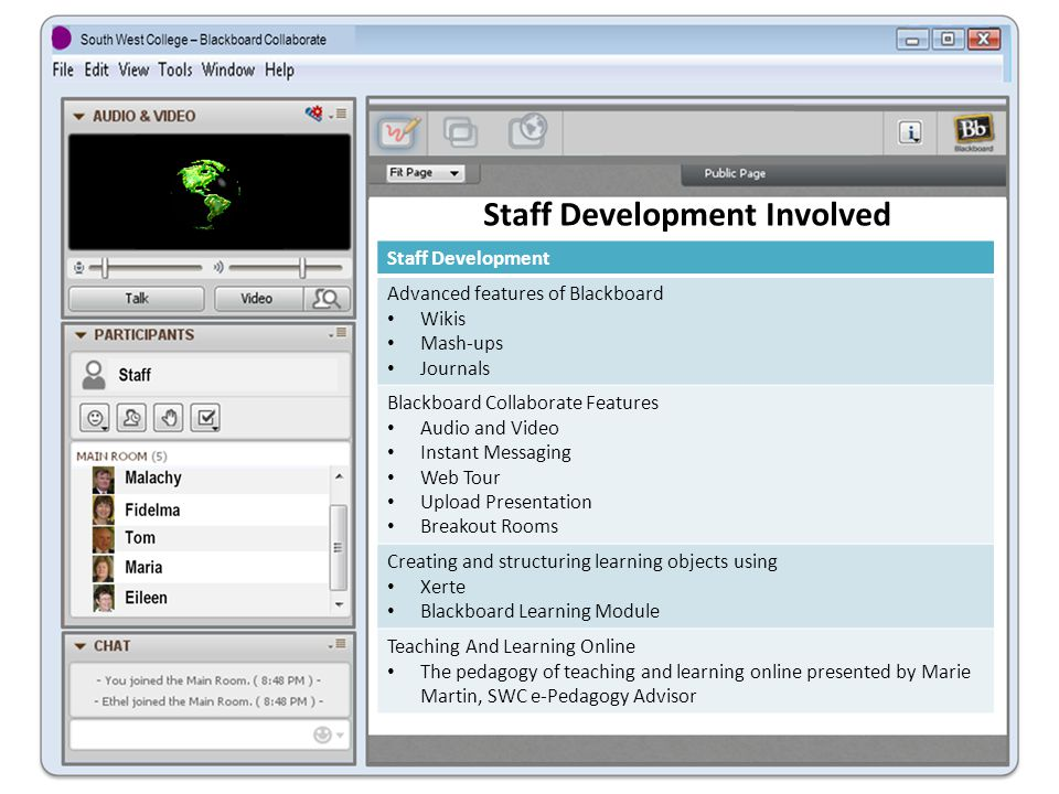 Staff Development Involved Staff Development Advanced features of Blackboard Wikis Mash-ups Journals Blackboard Collaborate Features Audio and Video Instant Messaging Web Tour Upload Presentation Breakout Rooms Creating and structuring learning objects using Xerte Blackboard Learning Module Teaching And Learning Online The pedagogy of teaching and learning online presented by Marie Martin, SWC e-Pedagogy Advisor