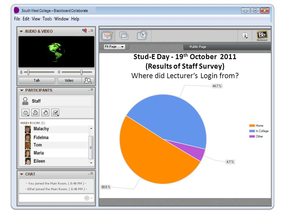 Stud-E Day - 19 th October 2011 (Results of Staff Survey) Where did Lecturer's Login from?
