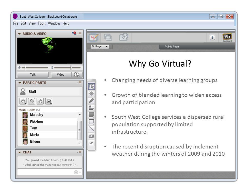 Why Go Virtual.