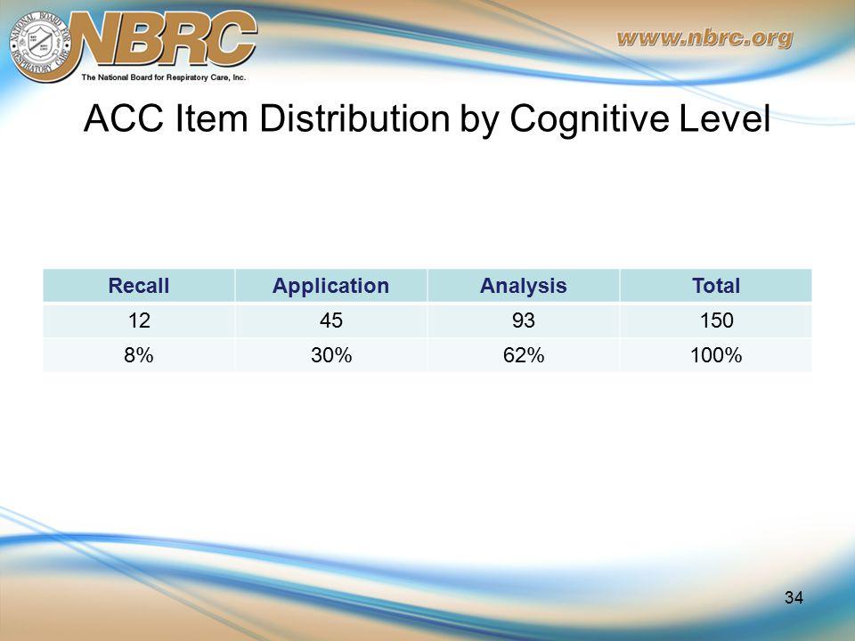 ACC Item Distribution by Cognitive Level RecallApplicationAnalysisTotal 124593150 8%30%62%100% 34