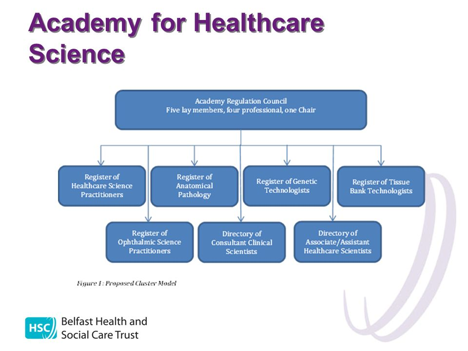 Academy for Healthcare Science