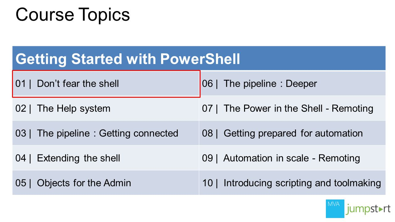 Course Topics Getting Started with PowerShell 01 | Don't fear the shell06 | The pipeline : Deeper 02 | The Help system07 | The Power in the Shell - Remoting 03 | The pipeline : Getting connected08 | Getting prepared for automation 04 | Extending the shell09 | Automation in scale - Remoting 05 | Objects for the Admin10 | Introducing scripting and toolmaking