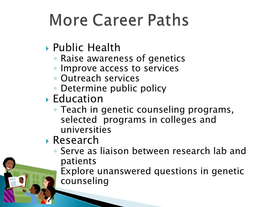  Public Health ◦ Raise awareness of genetics ◦ Improve access to services ◦ Outreach services ◦ Determine public policy  Education ◦ Teach in genetic counseling programs, selected programs in colleges and universities  Research ◦ Serve as liaison between research lab and patients ◦ Explore unanswered questions in genetic counseling