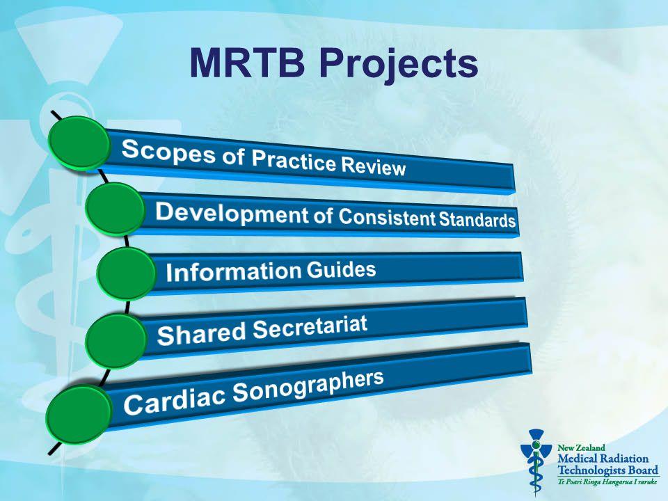 MRTB Projects