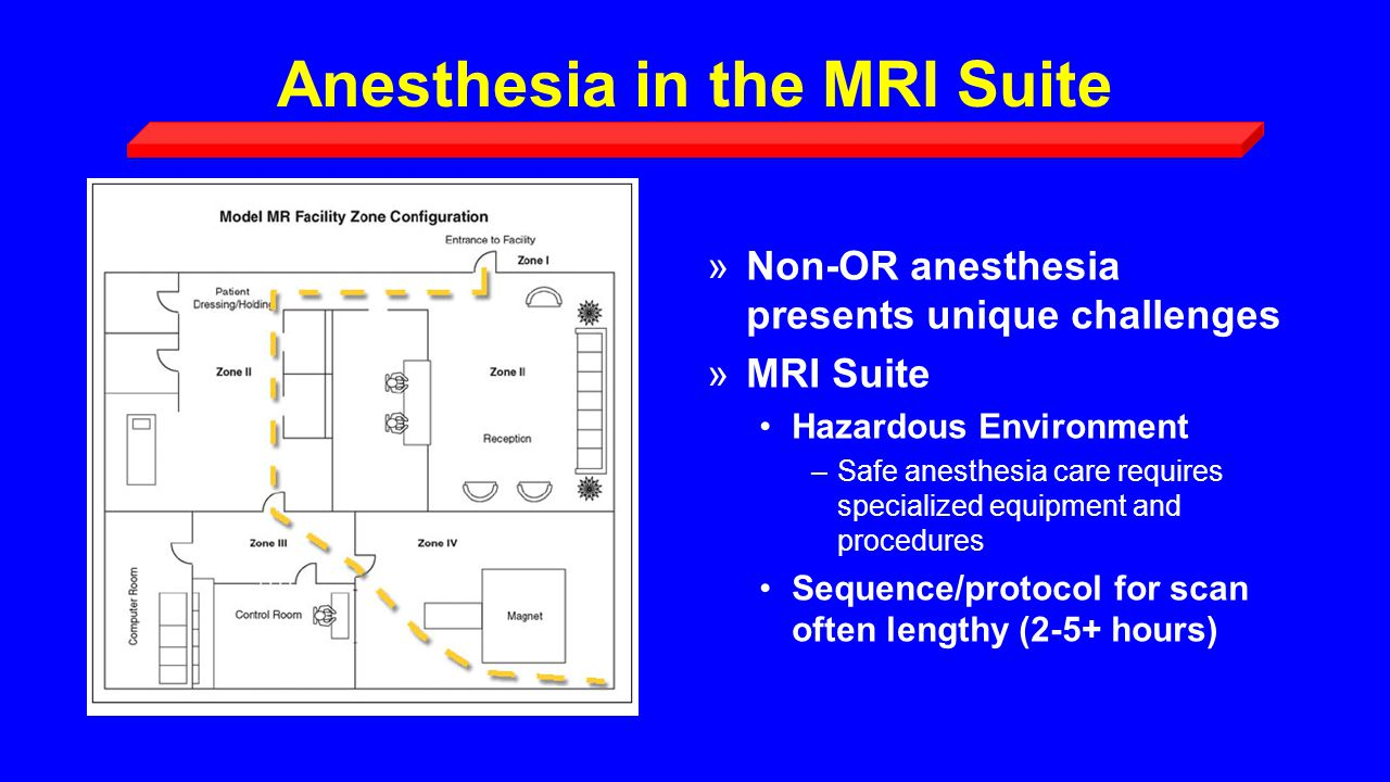 Anesthesia in the MRI Suite »Non-OR anesthesia presents unique challenges »MRI Suite Hazardous Environment –Safe anesthesia care requires specialized equipment and procedures Sequence/protocol for scan often lengthy (2-5+ hours)