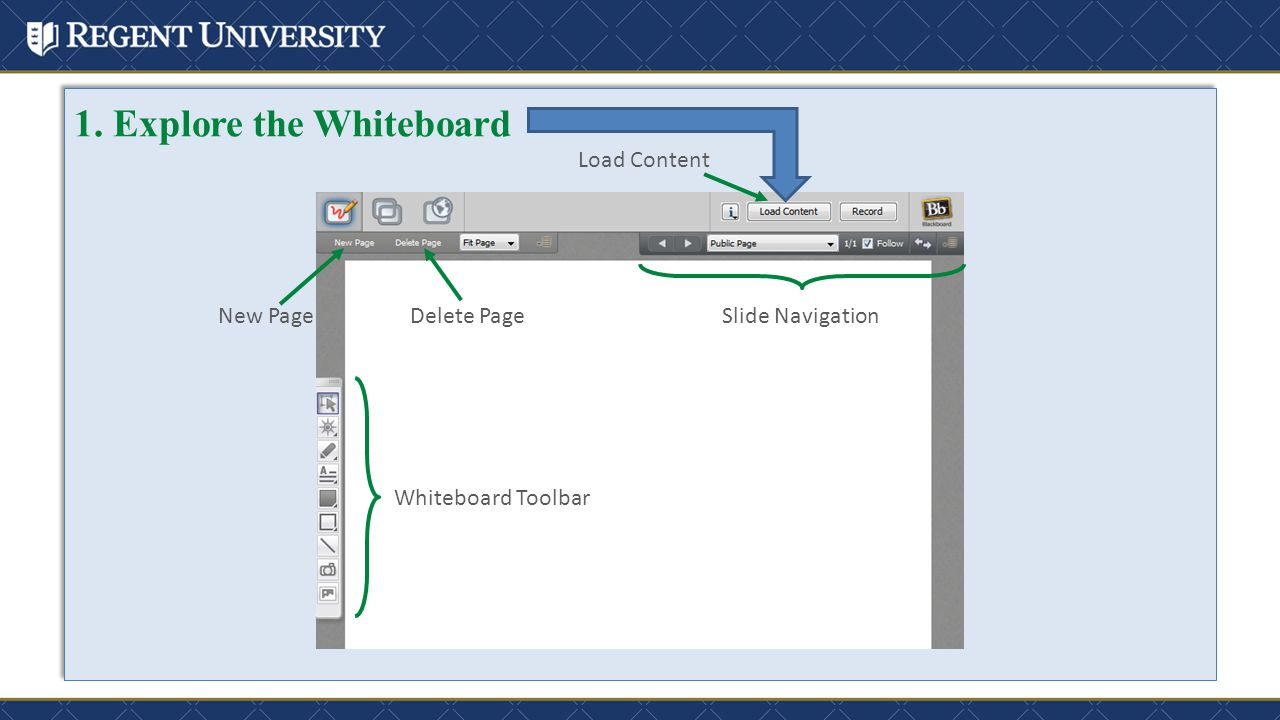 1. Explore the Whiteboard New PageDelete Page Load Content Slide Navigation Whiteboard Toolbar
